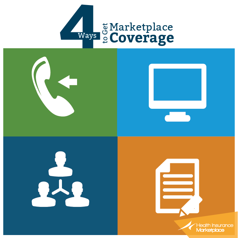 4 ways to apply for Marketplace coverage