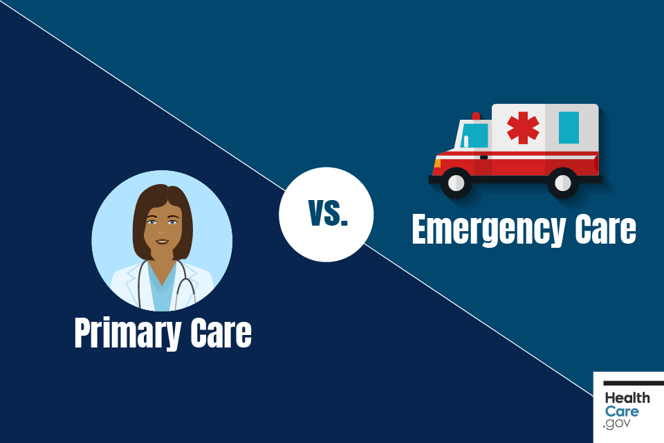 Image: Primary care vs. emergency care