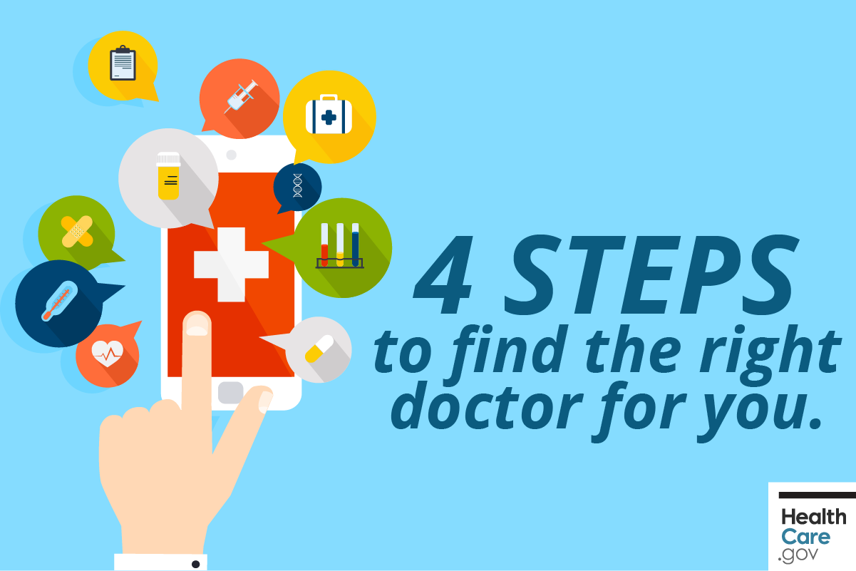 Image: {Four steps to find the right doctor for you}