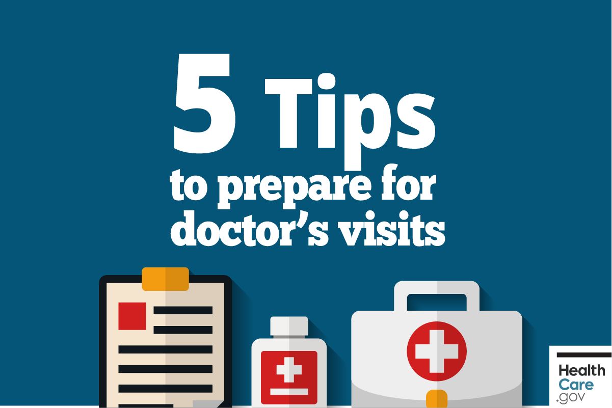 Image: {Tips for before you visit your doctor}